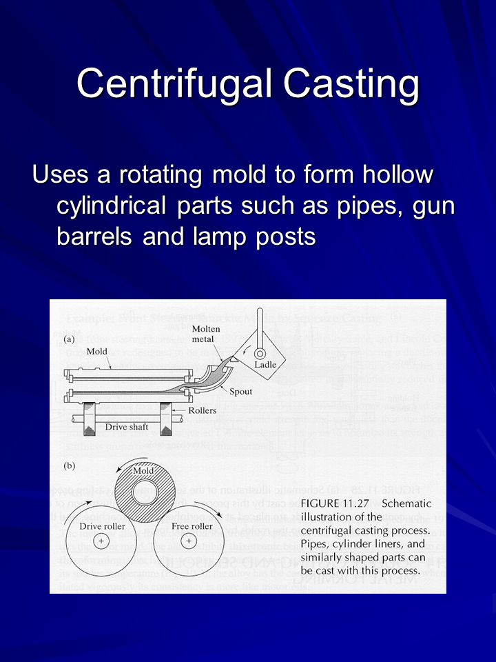 Centrifugal Casting Uses a rotating mold to form hollow cylindrical parts such as pipes, gun barrels and lamp posts