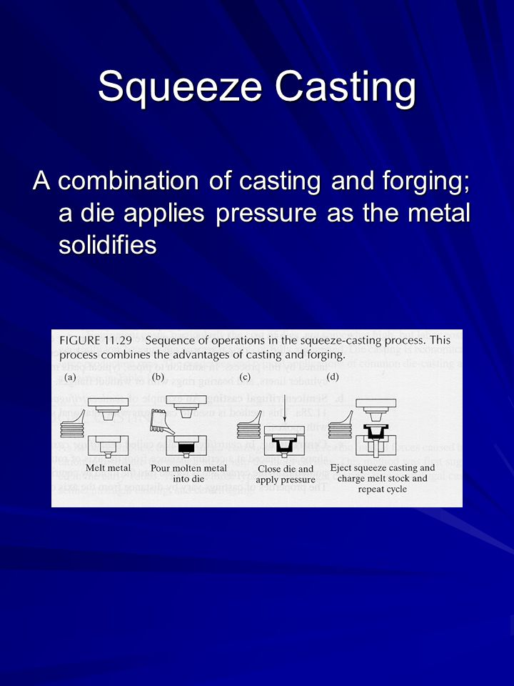 Squeeze Casting A combination of casting and forging; a die applies pressure as the metal solidifies