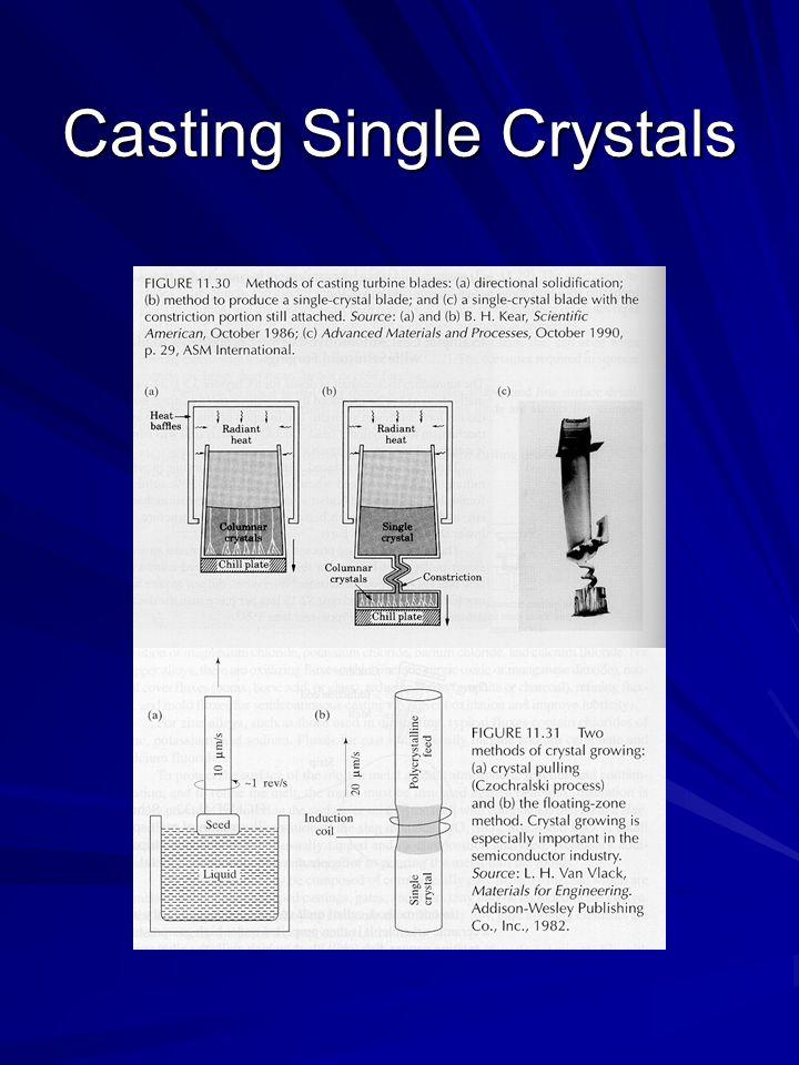 Casting Single Crystals