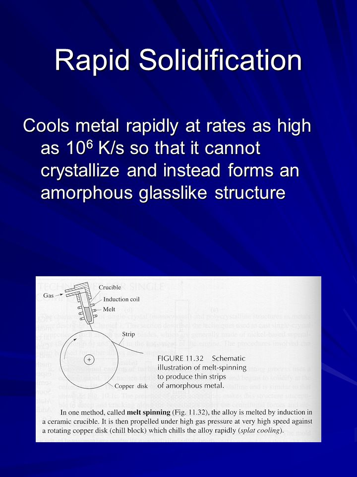 Rapid Solidification Cools metal rapidly at rates as high as 10 6 K/s so that it cannot crystallize and instead forms an amorphous glasslike structure