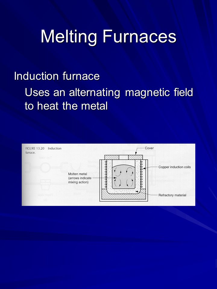 Melting Furnaces Induction furnace Uses an alternating magnetic field to heat the metal