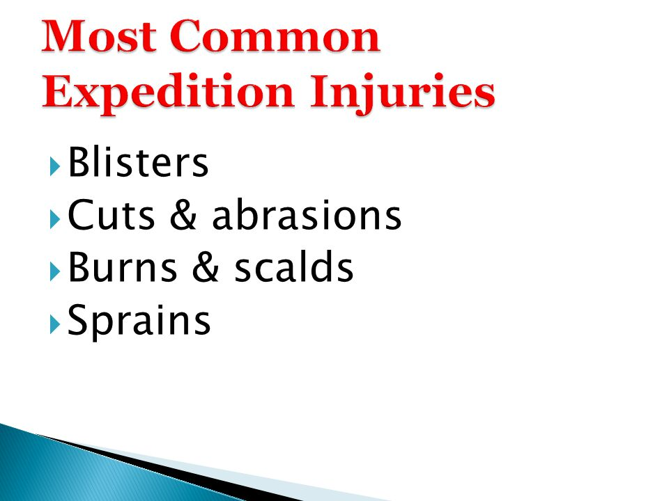  Blisters  Cuts & abrasions  Burns & scalds  Sprains