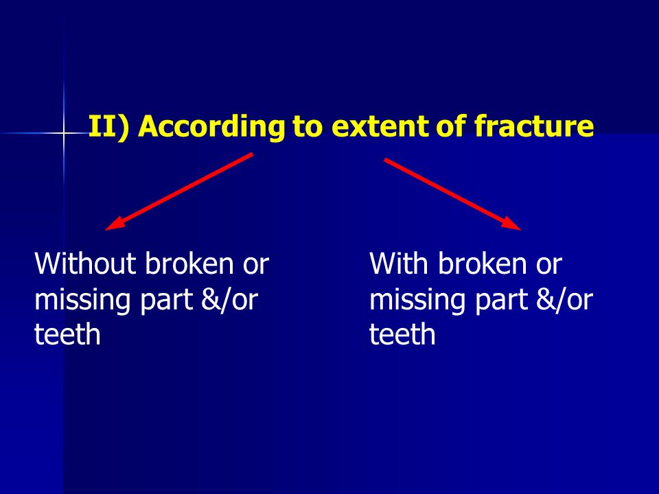 IV) According to cause of fracture Operator Patient III) According to timing of fracture Early fracture Delayed fracture