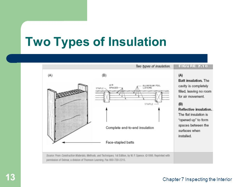 Chapter 7 Inspecting the Interior 13 Two Types of Insulation
