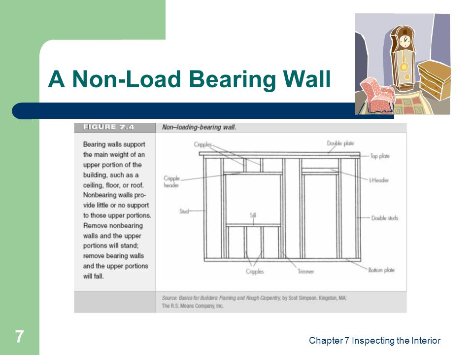 Chapter 7 Inspecting the Interior 7 A Non-Load Bearing Wall