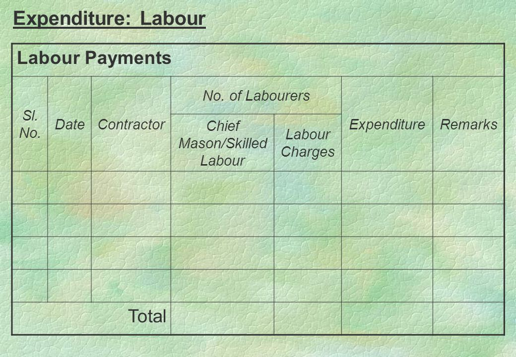 Expenditure: Labour Labour Payments Sl. No. DateContractor No. of Labourers ExpenditureRemarks Chief Mason/Skilled Labour Labour Charges Total