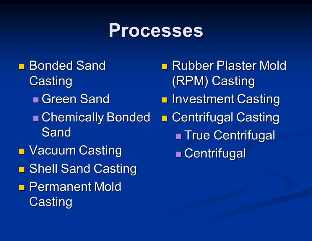 Bonded Sand Processes Green Sand Green Sand Chemically Bonded Sand – No Bake Chemically Bonded Sand – No Bake