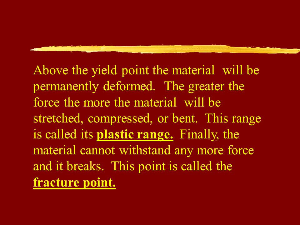 Above the yield point the material will be permanently deformed.