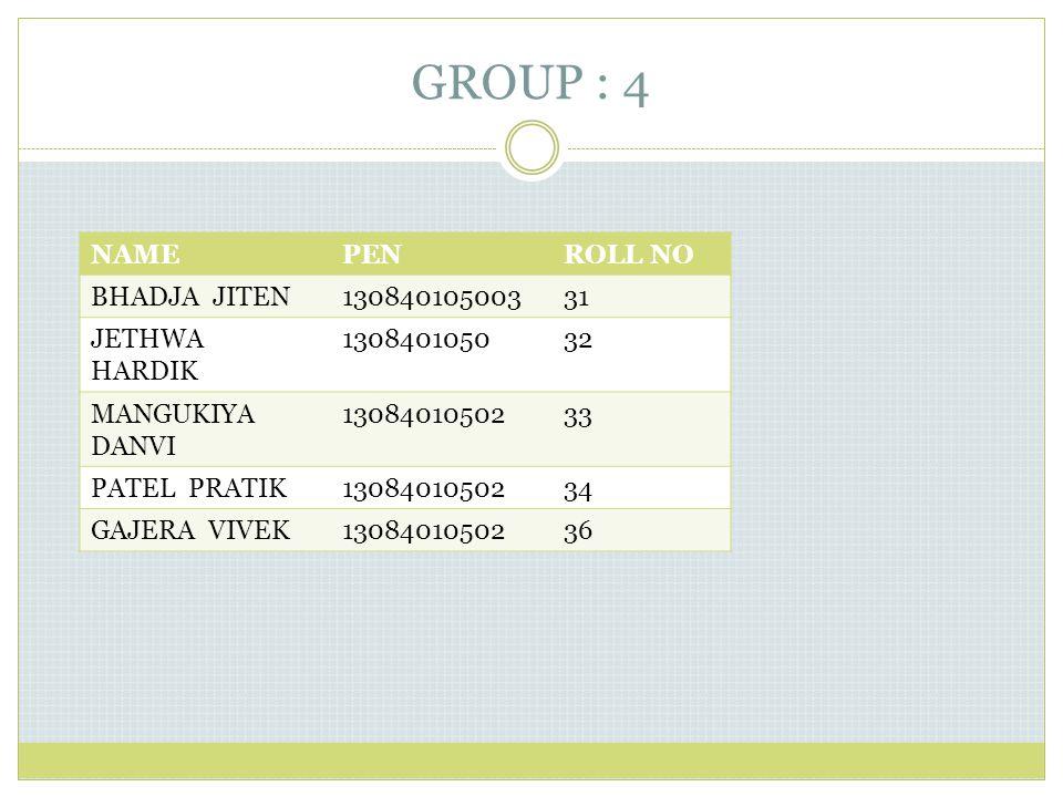 GROUP : 4 NAMEPENROLL NO BHADJA JITEN13084010500331 JETHWA HARDIK 130840105032 MANGUKIYA DANVI 1308401050233 PATEL PRATIK1308401050234 GAJERA VIVEK1308401050236