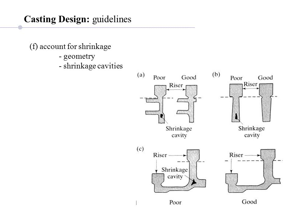 Casting Design: guidelines (f) account for shrinkage - geometry - shrinkage cavities