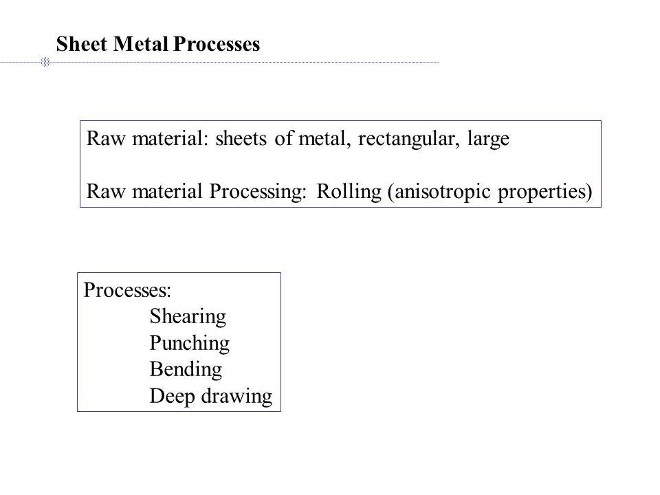Sheet Metal Processes Raw material: sheets of metal, rectangular, large Raw material Processing: Rolling (anisotropic properties) Processes: Shearing Punching Bending Deep drawing