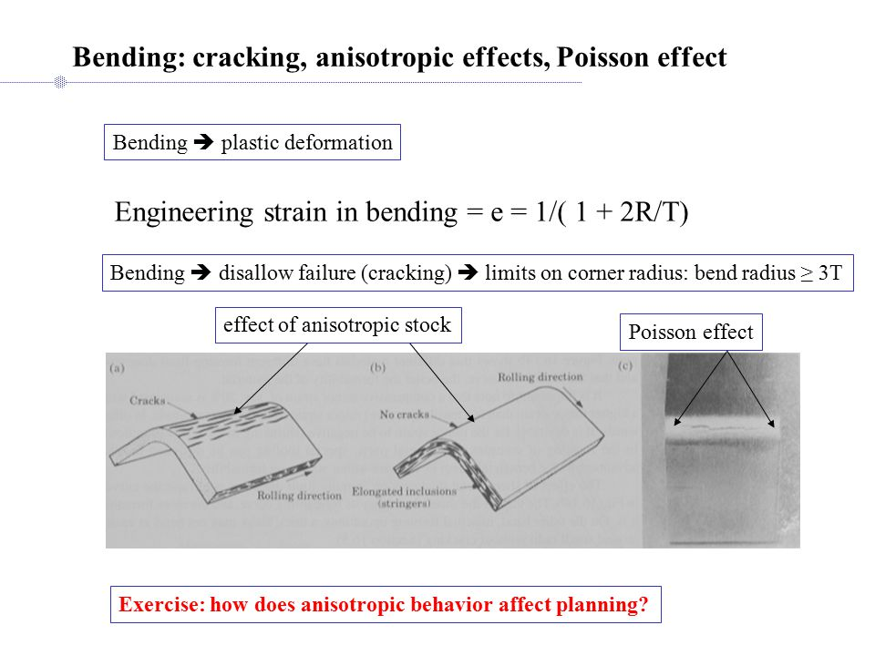 Bending: cracking, anisotropic effects, Poisson effect Bending  plastic deformation Bending  disallow failure (cracking)  limits on corner radius: bend radius ≥ 3T Engineering strain in bending = e = 1/( 1 + 2R/T) effect of anisotropic stock Poisson effect Exercise: how does anisotropic behavior affect planning?