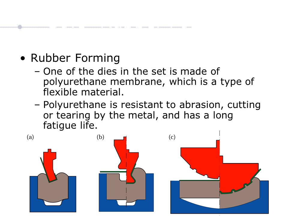 16.8 Rubber Forming Rubber Forming –One of the dies in the set is made of polyurethane membrane, which is a type of flexible material.