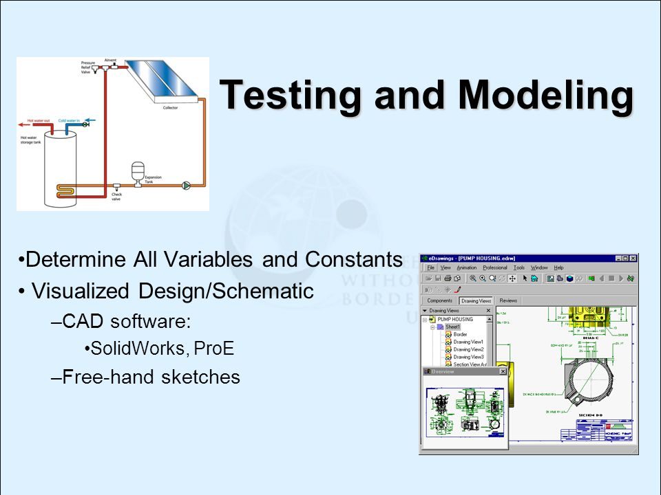 Testing and Modeling Determine All Variables and Constants Visualized Design/Schematic –CAD software: SolidWorks, ProE –Free-hand sketches