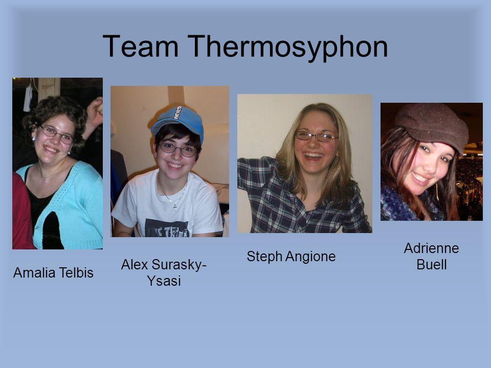 Team Thermosyphon Amalia Telbis Alex Surasky- Ysasi Steph Angione Adrienne Buell