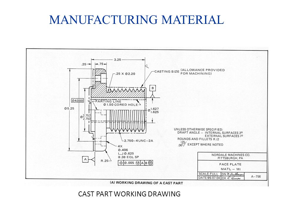 MANUFACTURING MATERIAL CAST PART WORKING DRAWING
