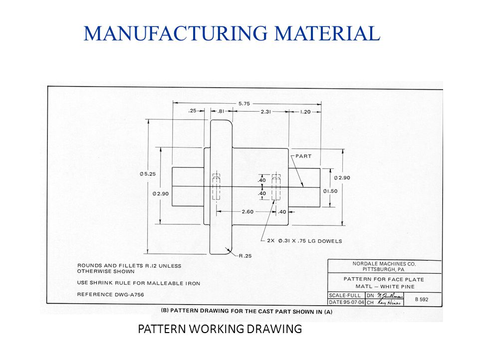 MANUFACTURING MATERIAL PATTERN WORKING DRAWING