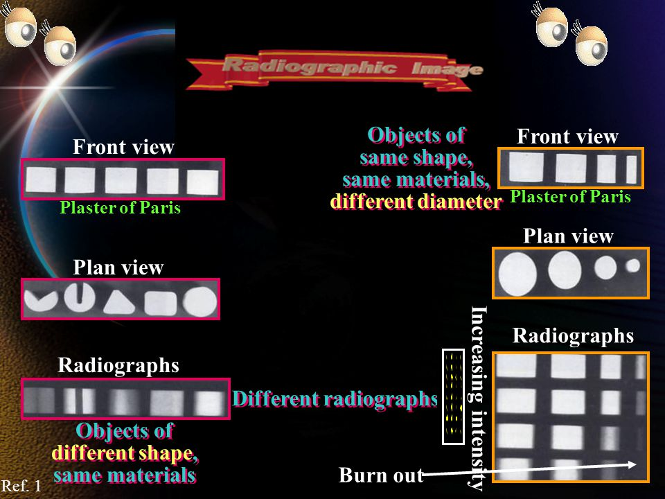 Front view Plan view Objects of different shape, same materials Objects of different shape, same materials Plaster of Paris Radiographs Front view Plan view Plaster of Paris Different radiographs Different radiographs Objects of same shape, same materials, different diameter Objects of same shape, same materials, different diameter Increasing intensity Radiographs Burn out Ref.