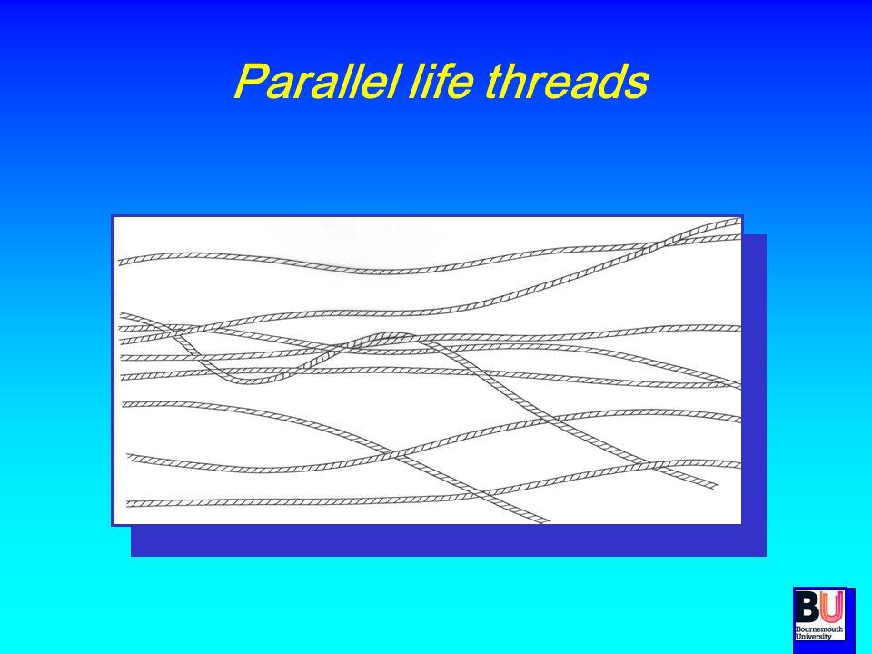 Life threads frayed
