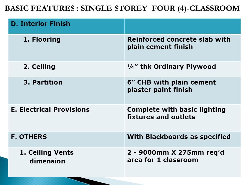 D.Interior Finish 1. FlooringReinforced concrete slab with plain cement finish 2.