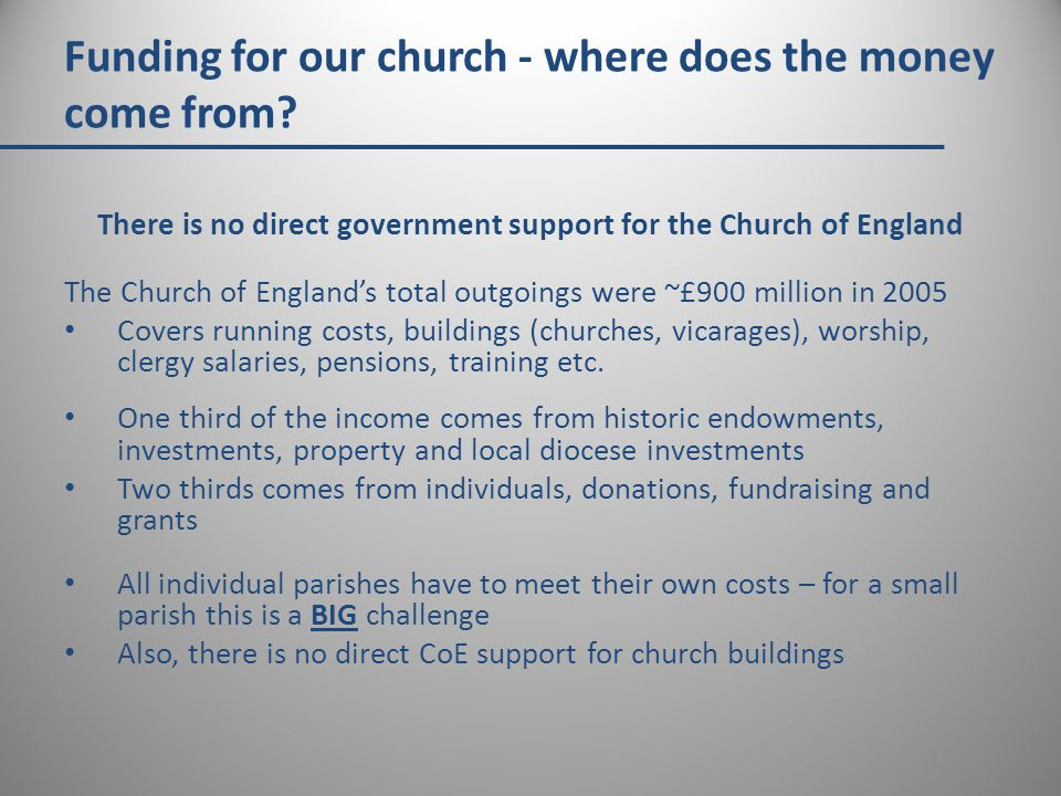 Funding for our church - where does the money come from.