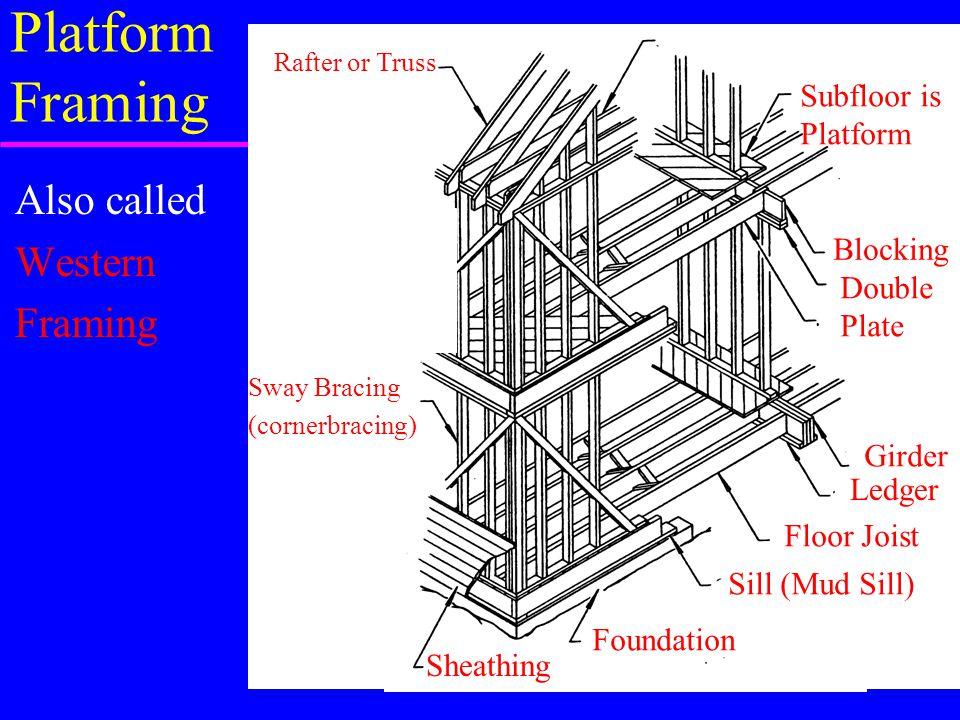 Platform Framing Foundation Sill (Mud Sill) Floor Joist Girder Subfloor is Platform Double Plate Blocking Sway Bracing (cornerbracing) Rafter or Truss Also called Western Framing Sheathing Ledger