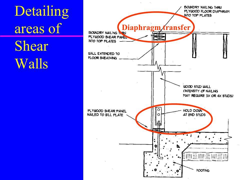 Detailing areas of Shear Walls Diaphragm transfer