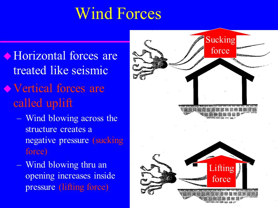 Wind Forces u Horizontal forces are treated like seismic u Vertical forces are called uplift –Wind blowing across the structure creates a negative pressure (sucking force) –Wind blowing thru an opening increases inside pressure (lifting force) Sucking force Lifting force