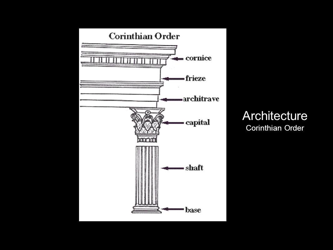 Architecture Corinthian Order