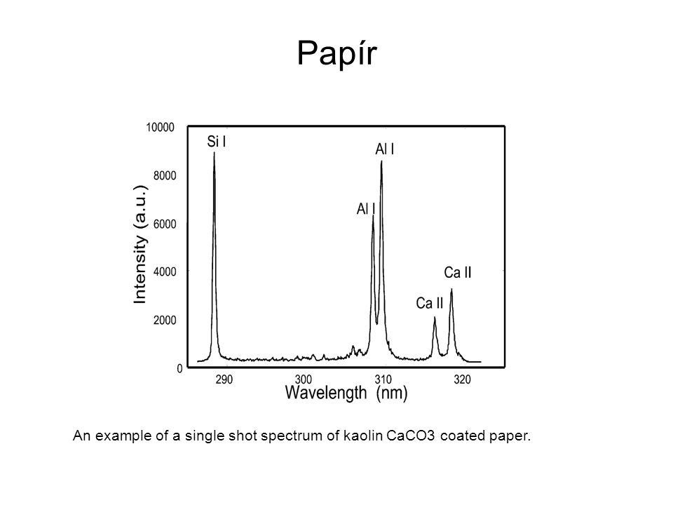 Papír An example of a single shot spectrum of kaolin CaCO3 coated paper.