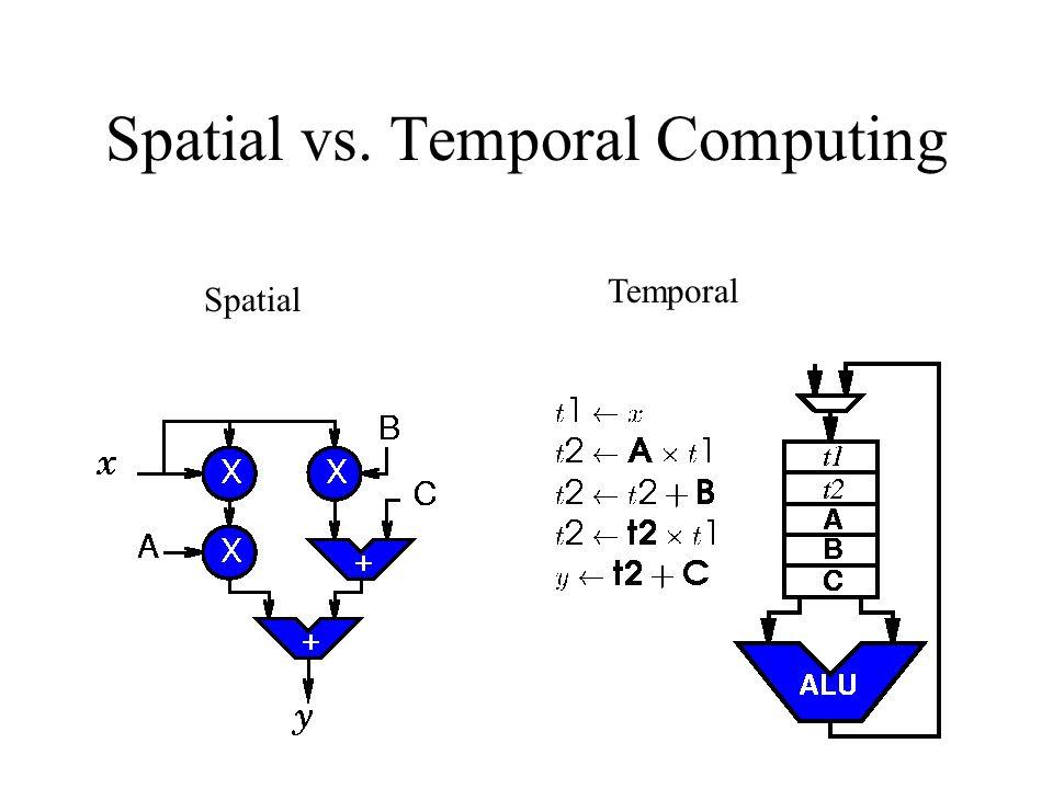 Spatial vs. Temporal Computing Spatial Temporal