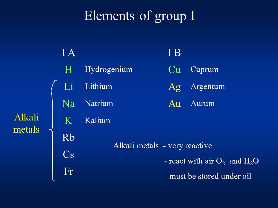 Elements of group I I AI B H Hydrogenium Cu Cuprum Li Lithium Ag Argentum Na Natrium Au Aurum K Kalium Rb Cs Fr Alkali metals Alkali metals - very reactive - react with air O 2 and H 2 O - must be stored under oil