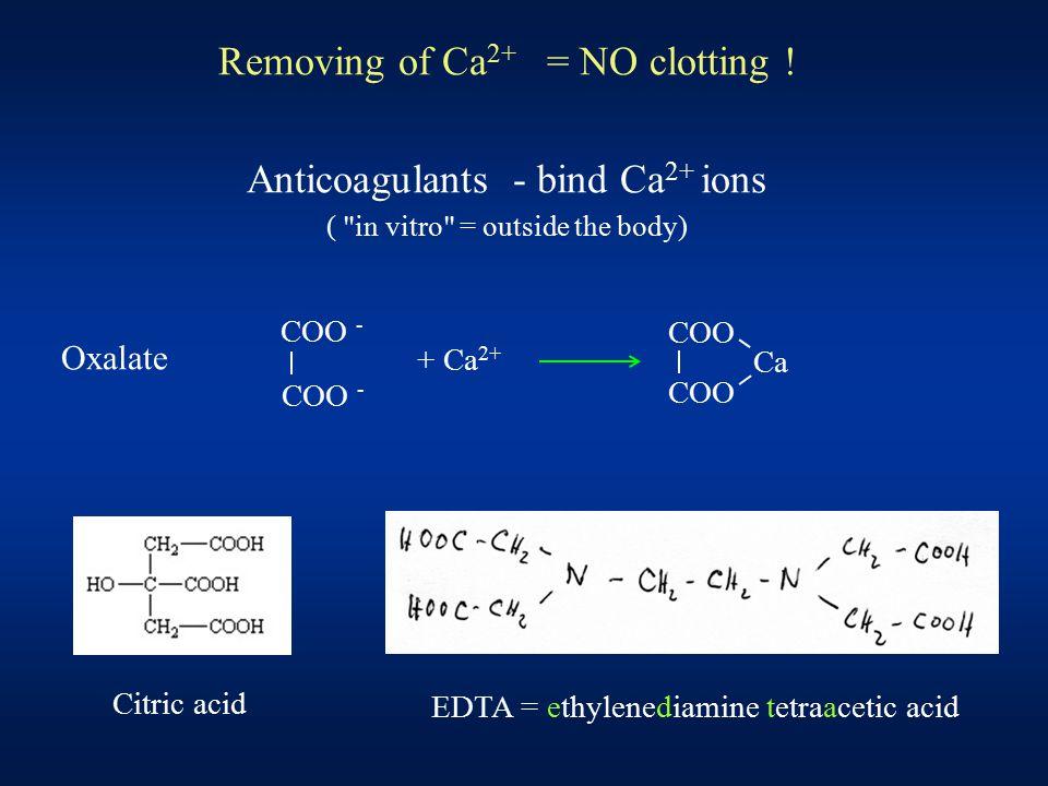 Removing of Ca 2+ = NO clotting .