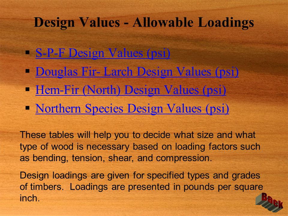 Design Values - Allowable Loadings  S-P-F Design Values (psi) S-P-F Design Values (psi)  Douglas Fir- Larch Design Values (psi) Douglas Fir- Larch D