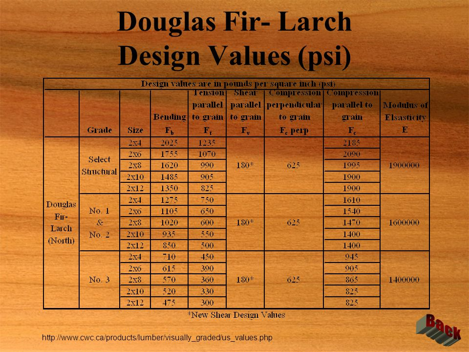 Douglas Fir- Larch Design Values (psi) http://www.cwc.ca/products/lumber/visually_graded/us_values.php
