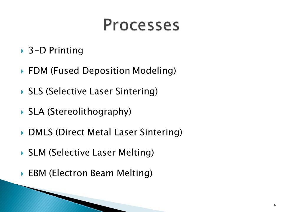  3-D Printing  FDM (Fused Deposition Modeling)  SLS (Selective Laser Sintering)  SLA (Stereolithography)  DMLS (Direct Metal Laser Sintering)  SLM (Selective Laser Melting)  EBM (Electron Beam Melting) 4