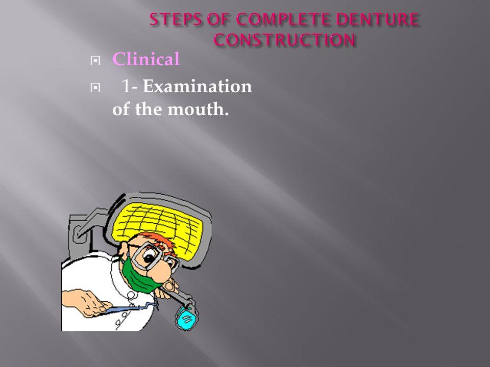 CLINICAL 1.Examination and Diagnosis. 2. Preliminary Impression.