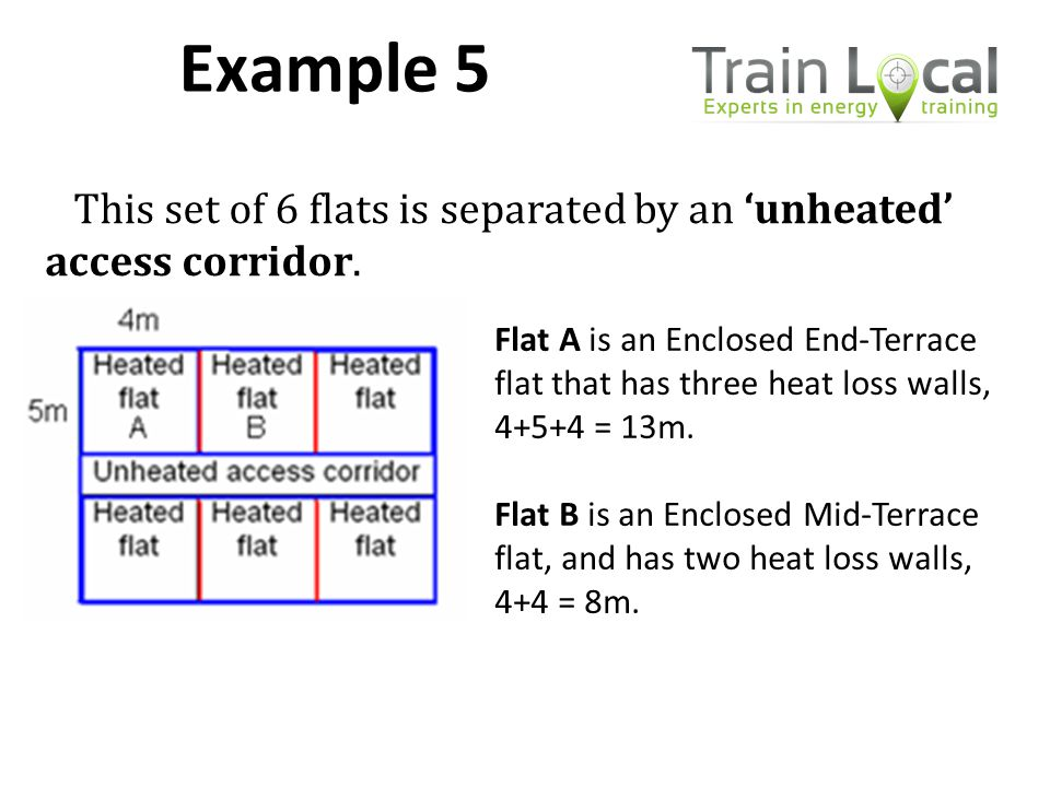 Example 5 This set of 6 flats is separated by an 'unheated' access corridor. Flat A is an Enclosed End-Terrace flat that has three heat loss walls, 4+
