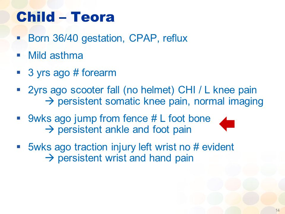 14 Child – Teora  Born 36/40 gestation, CPAP, reflux  Mild asthma  3 yrs ago # forearm  2yrs ago scooter fall (no helmet) CHI / L knee pain  persistent somatic knee pain, normal imaging  9wks ago jump from fence # L foot bone  persistent ankle and foot pain  5wks ago traction injury left wrist no # evident  persistent wrist and hand pain