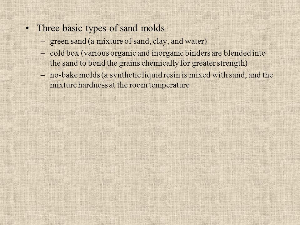 Major components of sand molds –The mold is supported by a flask.