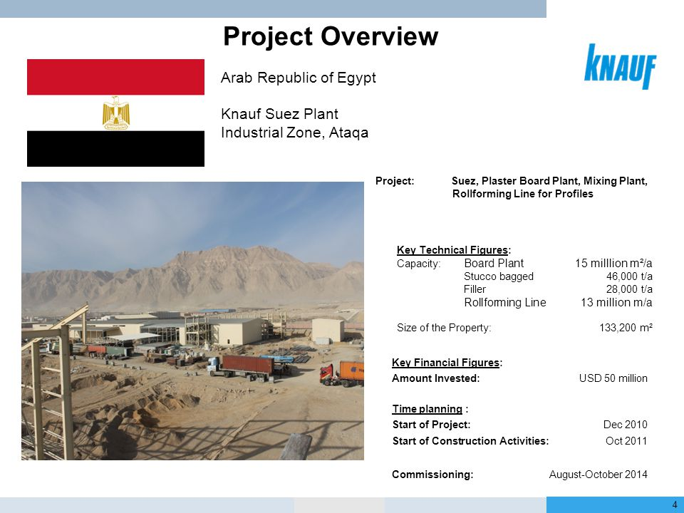 January 2013 Project Overview 4 Key Technical Figures: Capacity: Board Plant15 milllion m²/a Stucco bagged46,000 t/a Filler28,000 t/a Rollforming Line 13 million m/a Size of the Property:133,200 m² Key Financial Figures: Amount Invested:USD 50 million Time planning : Start of Project:Dec 2010 Start of Construction Activities:Oct 2011 Commissioning: August-October 2014 Project: Suez, Plaster Board Plant, Mixing Plant, Rollforming Line for Profiles Arab Republic of Egypt Knauf Suez Plant Industrial Zone, Ataqa