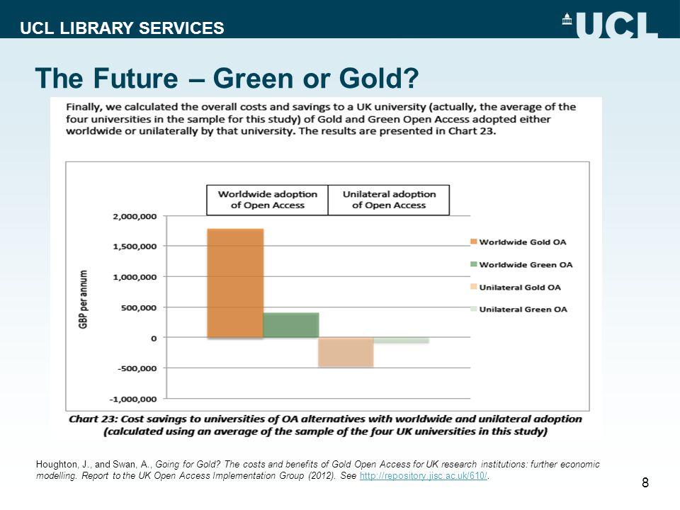 UCL LIBRARY SERVICES The Future – Green or Gold. 8 Houghton, J., and Swan, A., Going for Gold.
