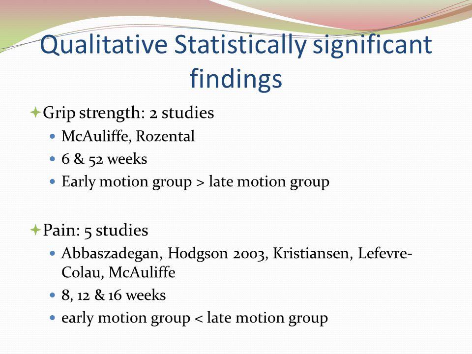 Qualitative Statistically significant findings  Grip strength: 2 studies McAuliffe, Rozental 6 & 52 weeks Early motion group > late motion group  Pain: 5 studies Abbaszadegan, Hodgson 2003, Kristiansen, Lefevre- Colau, McAuliffe 8, 12 & 16 weeks early motion group < late motion group