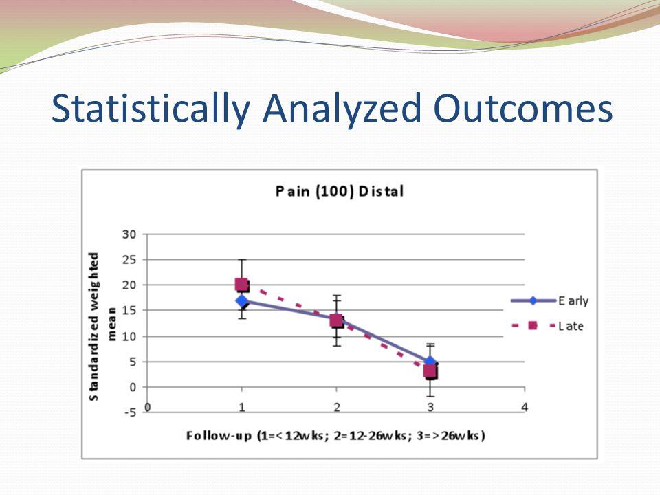 Statistically Analyzed Outcomes