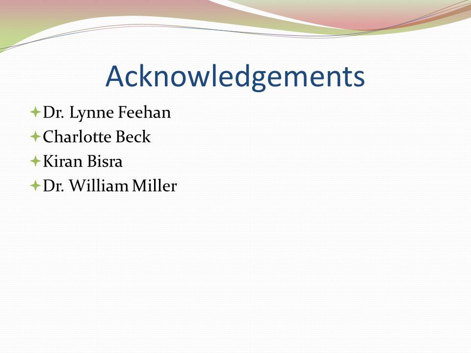 Acknowledgements  Dr. Lynne Feehan  Charlotte Beck  Kiran Bisra  Dr. William Miller