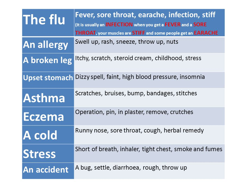 The flu Fever, sore throat, earache, infection, stiff (It is usually an INFECTION when you get a FEVER and a SORE THROAT, your muscles are STIFF and s