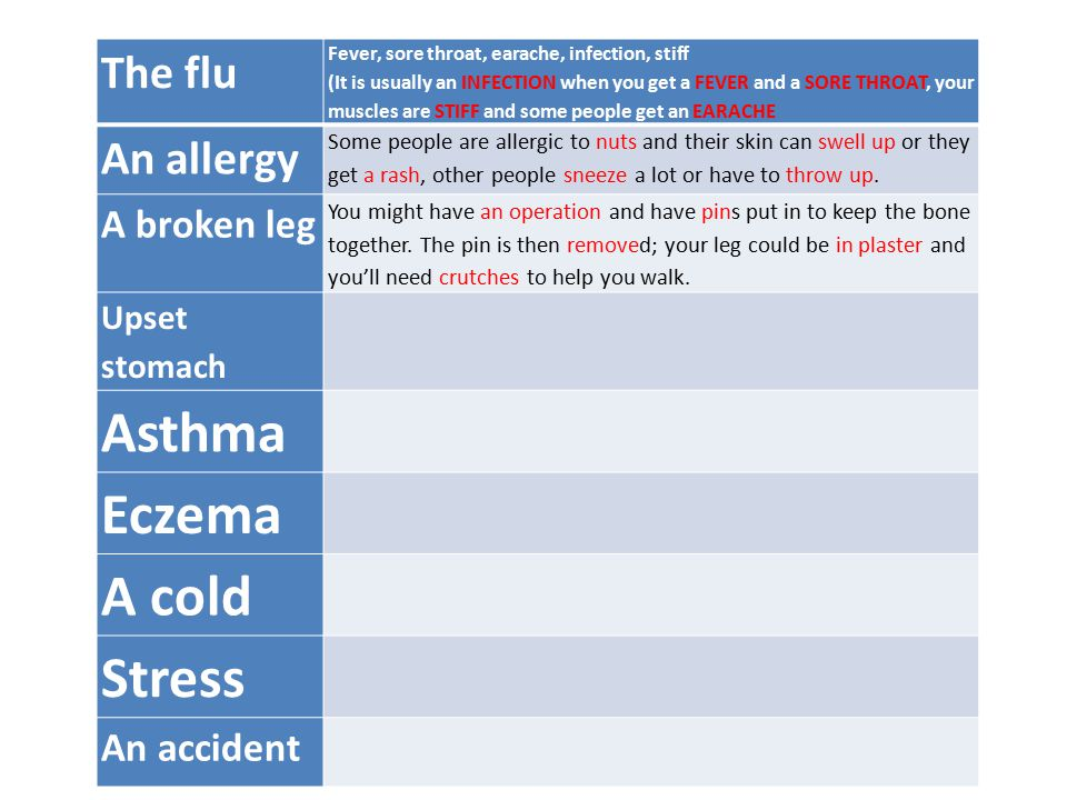 The flu Fever, sore throat, earache, infection, stiff (It is usually an INFECTION when you get a FEVER and a SORE THROAT, your muscles are STIFF and some people get an EARACHE An allergy Some people are allergic to nuts and their skin can swell up or they get a rash, other people sneeze a lot or have to throw up.