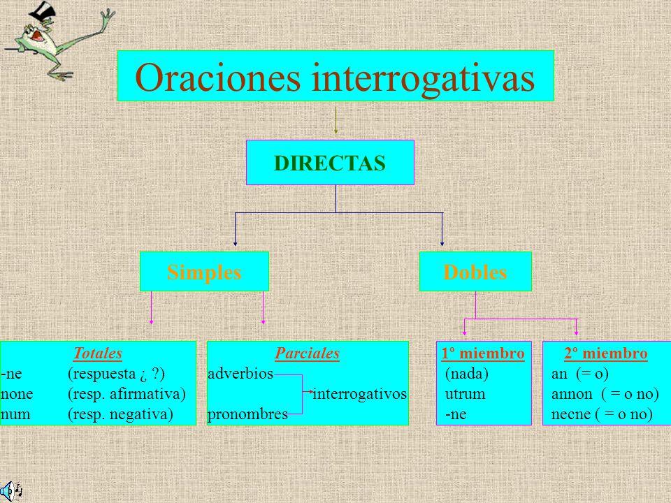 INTERROGATIVO Desinencias pronominales Función fórica