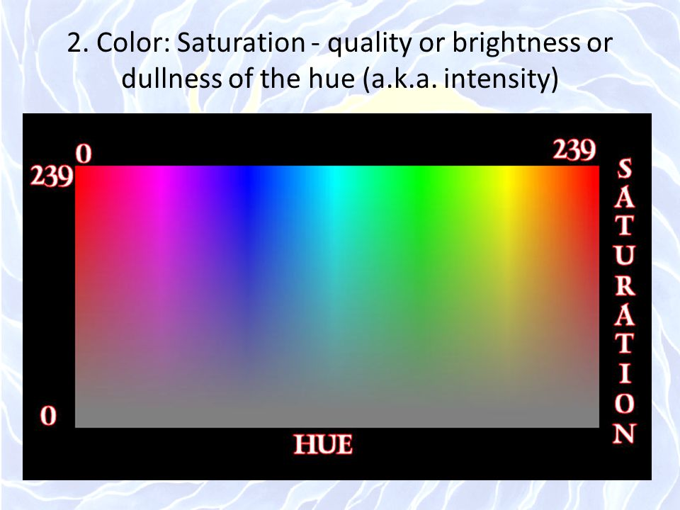 2. Color: Saturation - quality or brightness or dullness of the hue (a.k.a. intensity)