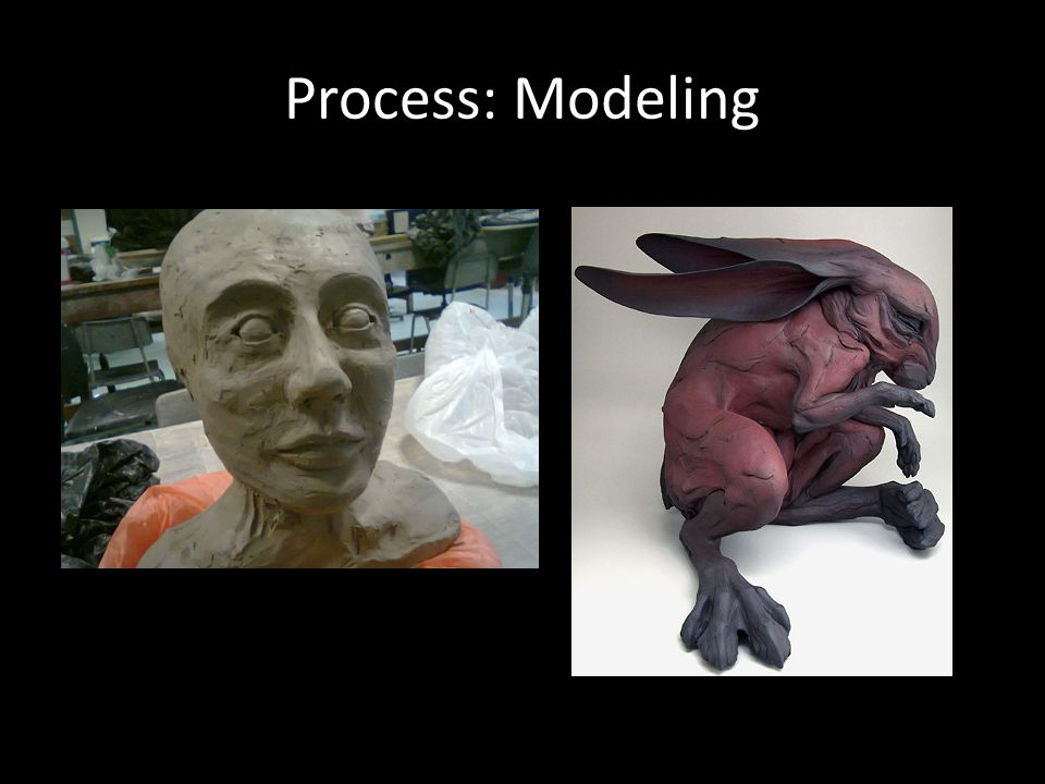 Process: Modeling
